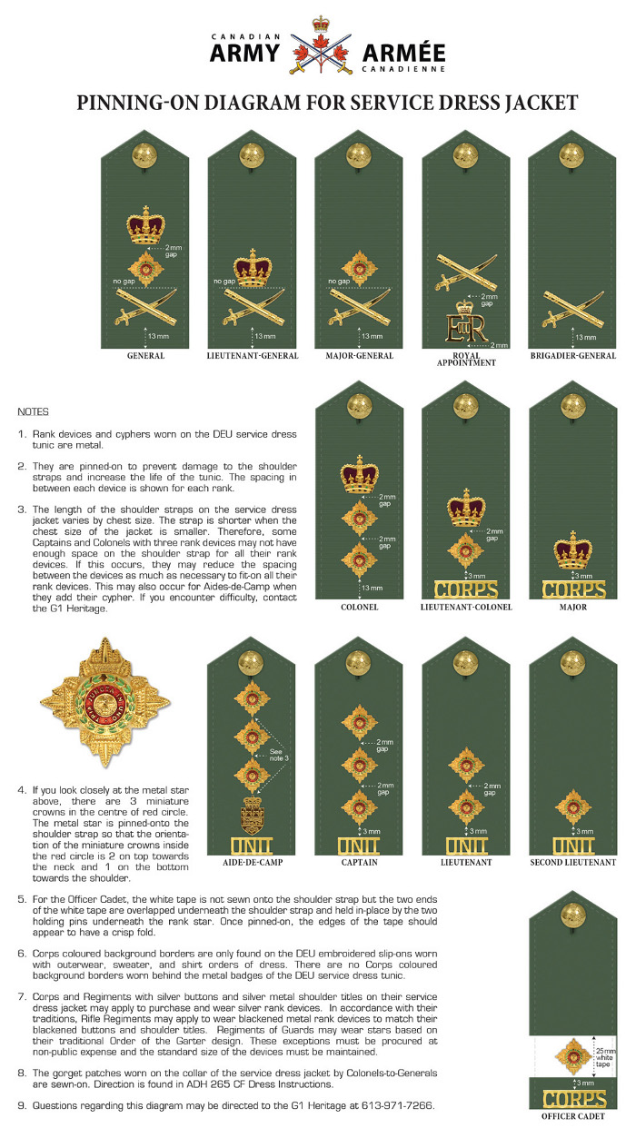 The minute book the canadian armys new traditional rank insignia sciox Choice Image
