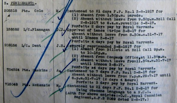 An example of summary trial punishments recorded in the Part II Daily Orders of The Royal Canadian Regiment, Daily Orders dated 21 Aug 1917.