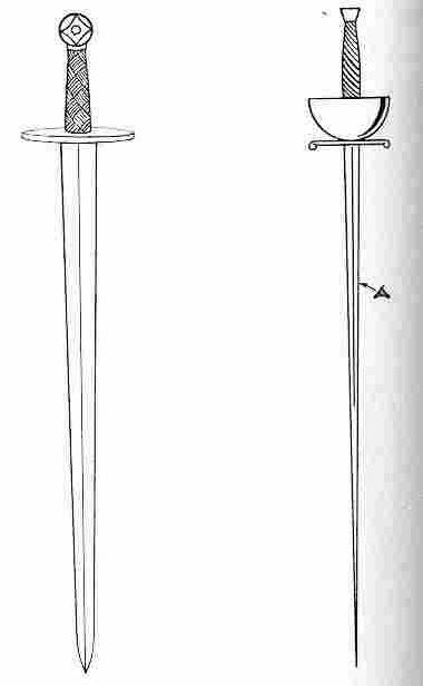Some Notes on Military Swords (1958)