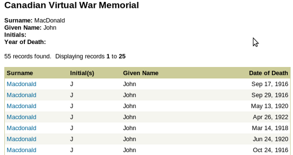 Researching Canadian Soldiers of the First World War