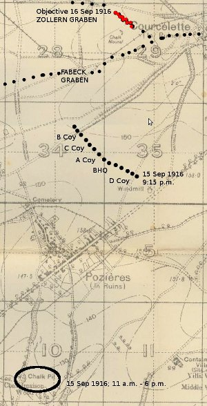 Approximate locations and movements of The RCR, 15-16 Sep 1916.