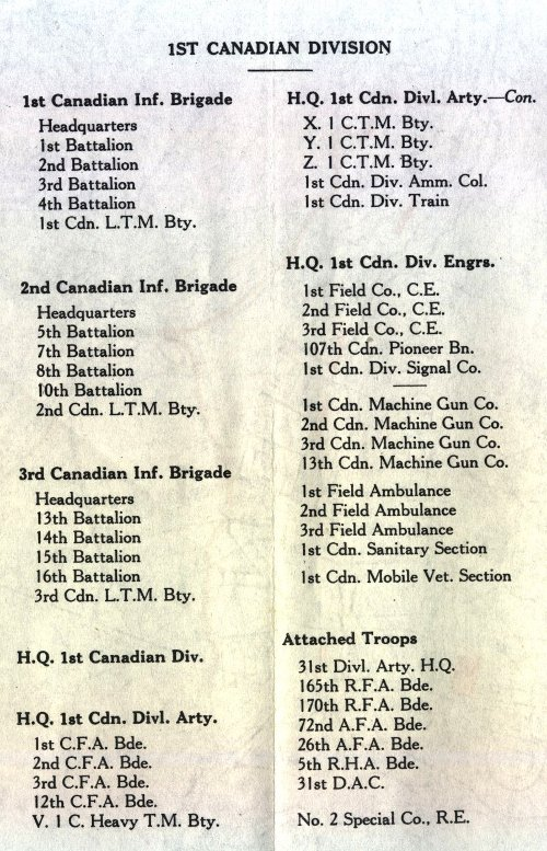 Order of Battle of the 1st Canadian Infantry Division, 9th April 1917