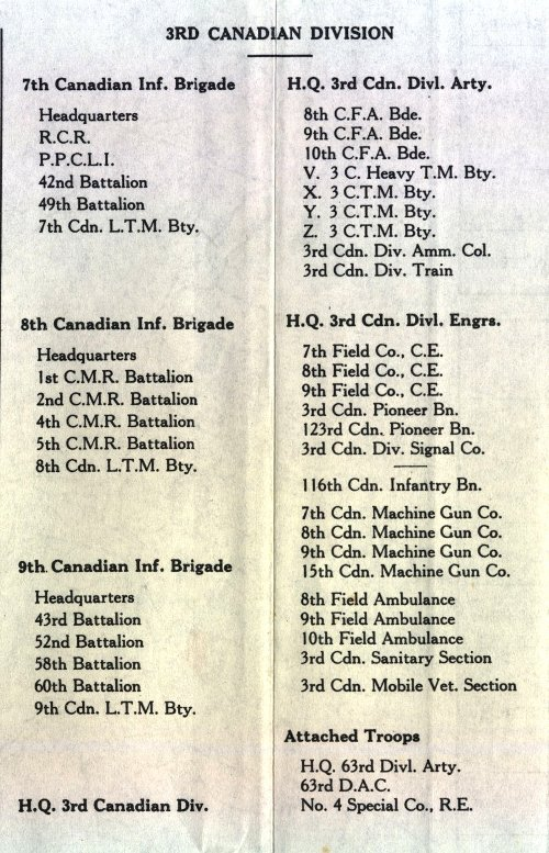 Order of Battle of the 3rd Canadian Infantry Division, 9th April 1917