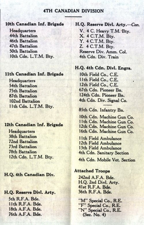 Order of Battle of the 4th Canadian Infantry Division, 9th April 1917