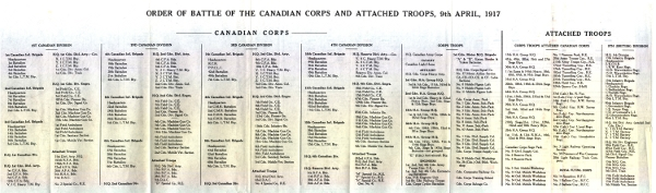 Order of Battle of the Canadian Corps and Attached Troops, 9th April 1917