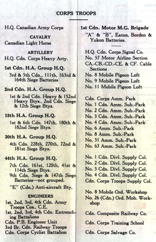 Order of Battle of the Corps Troops, 9th April 1917
